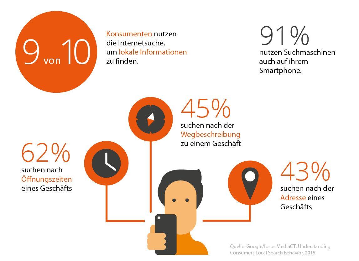 Lokale Informationen auf dem Smartphone